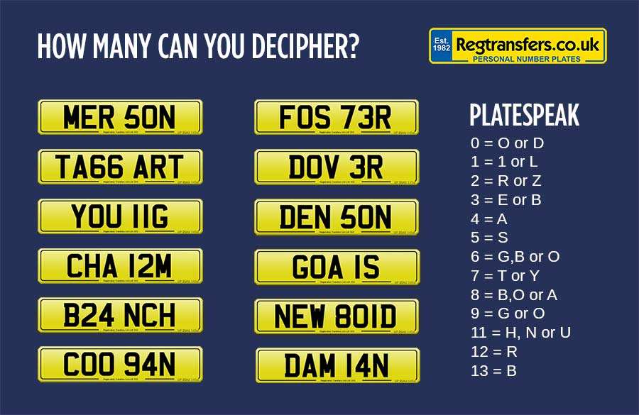 Personalised number plates | Regtransfers